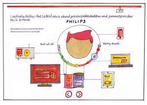 philips8080